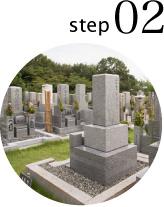 墓地へのご案内 / 墓地の測量